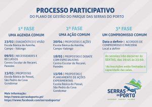 Plano Gestão_sessões participativas